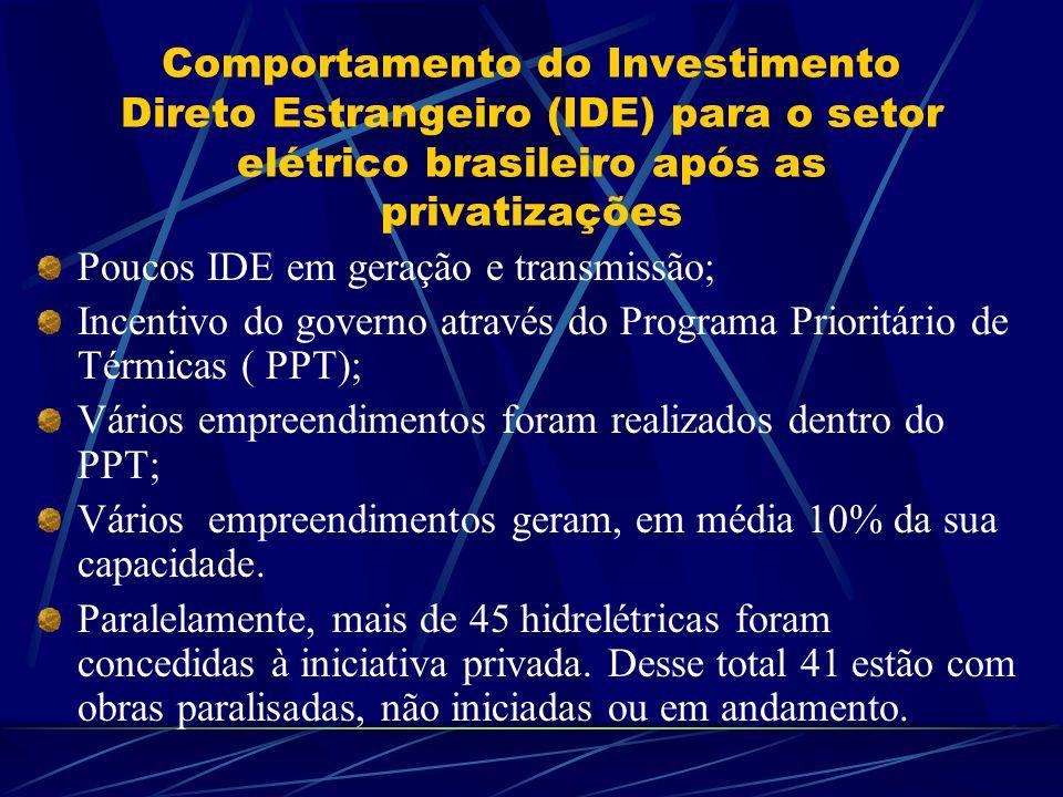 Comportamento do Investimento Direto Estrangeiro (IDE) para o setor elétrico brasileiro após as privatizações Poucos IDE em geração e transmissão; Inc
