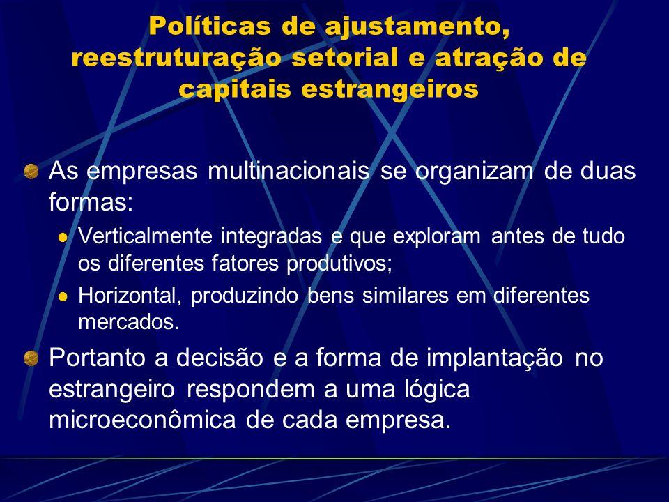 Políticas de ajustamento, reestruturação setorial e atração de capitais estrangeiros As empresas multinacionais se organizam de duas formas: Verticalm
