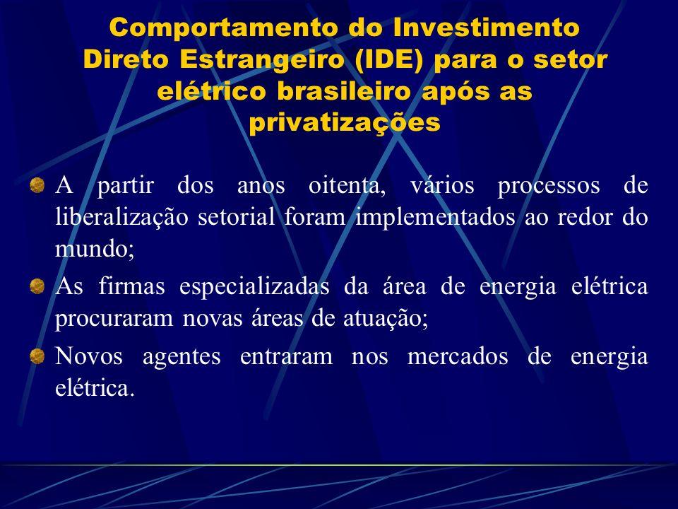 Comportamento do Investimento Direto Estrangeiro (IDE) para o setor elétrico brasileiro após as privatizações A partir dos anos oitenta, vários proces