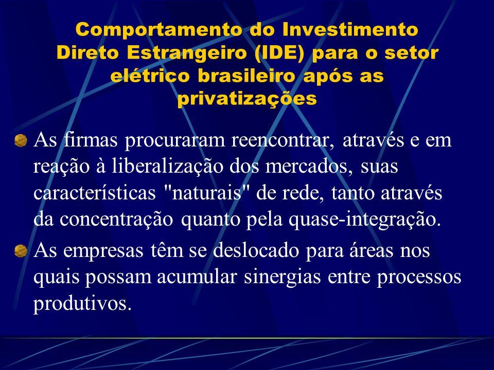 Comportamento do Investimento Direto Estrangeiro (IDE) para o setor elétrico brasileiro após as privatizações As firmas procuraram reencontrar, atravé