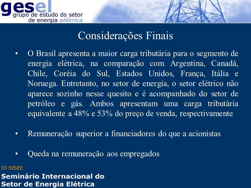 Considerações Finais O Brasil apresenta a maior carga tributária para o segmento de energia elétrica, na comparação com Argentina, Canadá, Chile, Coré
