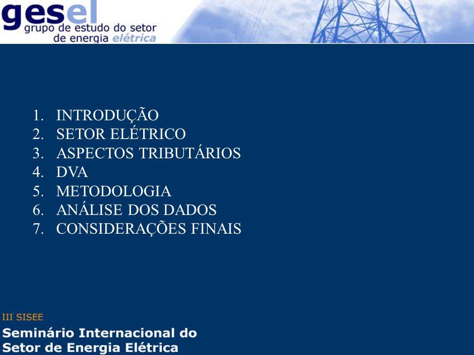1.INTRODUÇÃO 2.SETOR ELÉTRICO 3.ASPECTOS TRIBUTÁRIOS 4.DVA 5.METODOLOGIA 6.ANÁLISE DOS DADOS 7.CONSIDERAÇÕES FINAIS