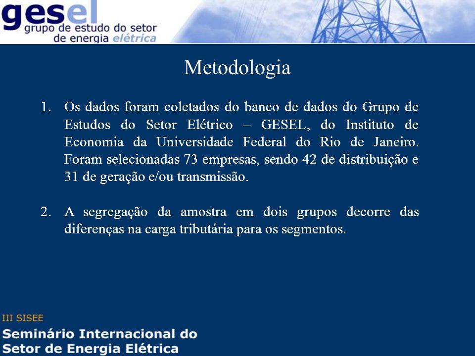 1.Os dados foram coletados do banco de dados do Grupo de Estudos do Setor Elétrico – GESEL, do Instituto de Economia da Universidade Federal do Rio de