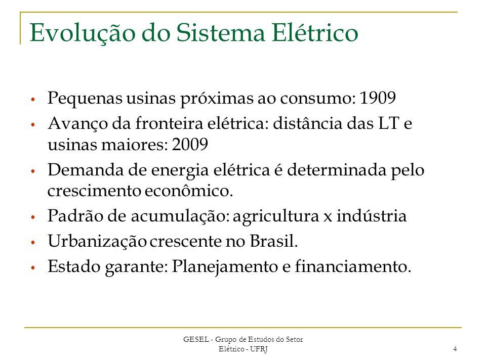 GESEL - Grupo de Estudos do Setor Elétrico - UFRJ 4 Evolução do Sistema Elétrico Pequenas usinas próximas ao consumo: 1909 Avanço da fronteira elétrica: distância das LT e usinas maiores: 2009 Demanda de energia elétrica é determinada pelo crescimento econômico.