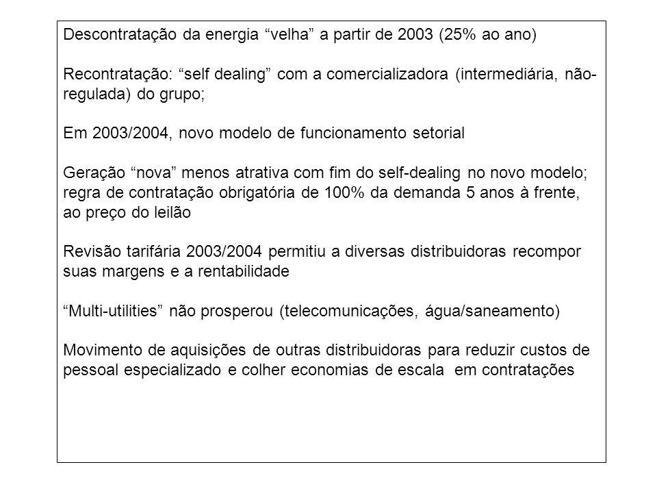 Descontratação da energia velha a partir de 2003 (25% ao ano) Recontratação: self dealing com a comercializadora (intermediária, não- regulada) do grupo; Em 2003/2004, novo modelo de funcionamento setorial Geração nova menos atrativa com fim do self-dealing no novo modelo; regra de contratação obrigatória de 100% da demanda 5 anos à frente, ao preço do leilão Revisão tarifária 2003/2004 permitiu a diversas distribuidoras recompor suas margens e a rentabilidade Multi-utilities não prosperou (telecomunicações, água/saneamento) Movimento de aquisições de outras distribuidoras para reduzir custos de pessoal especializado e colher economias de escala em contratações