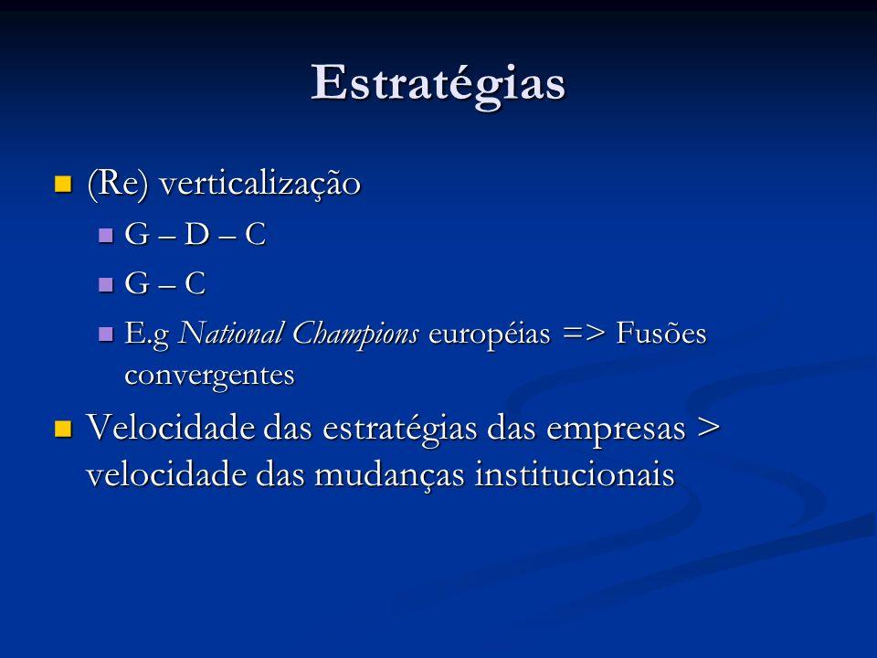 Estratégias (Re) verticalização (Re) verticalização G – D – C G – D – C G – C G – C E.g National Champions européias => Fusões convergentes E.g Nation