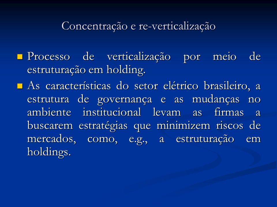 Concentração e re-verticalização Processo de verticalização por meio de estruturação em holding. Processo de verticalização por meio de estruturação e
