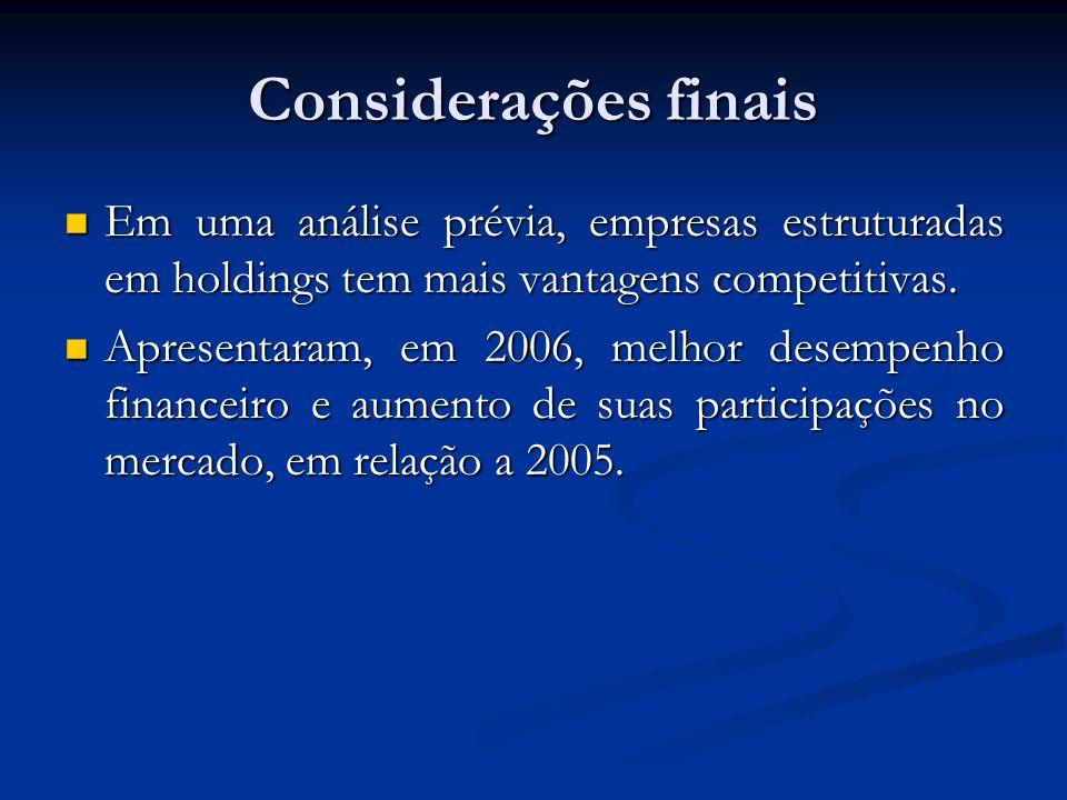 Considerações finais Em uma análise prévia, empresas estruturadas em holdings tem mais vantagens competitivas. Em uma análise prévia, empresas estrutu