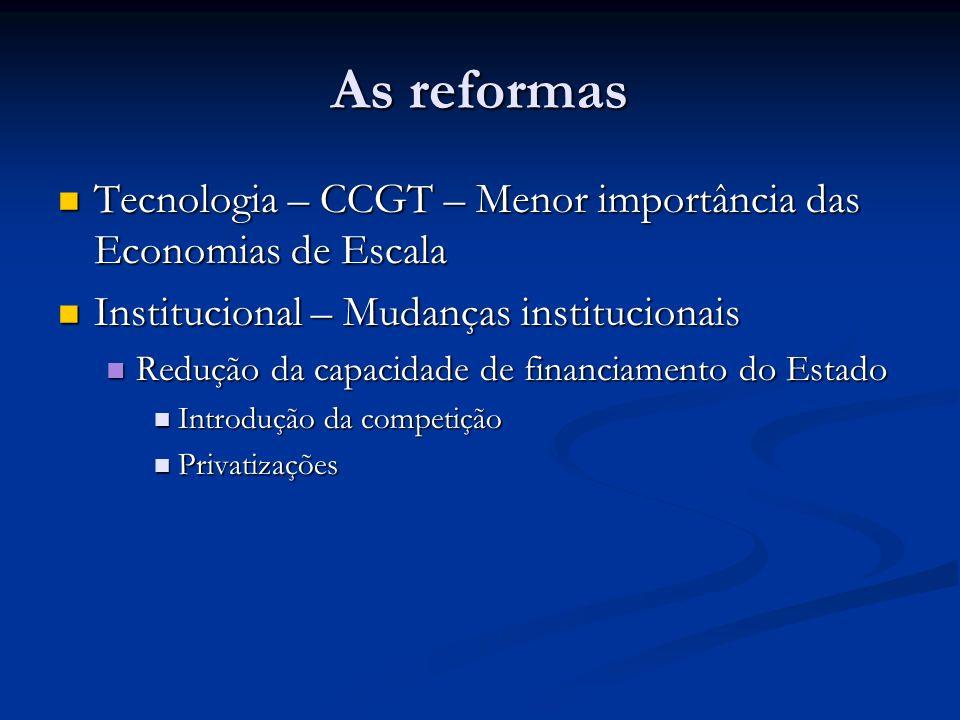 As reformas Tecnologia – CCGT – Menor importância das Economias de Escala Tecnologia – CCGT – Menor importância das Economias de Escala Institucional