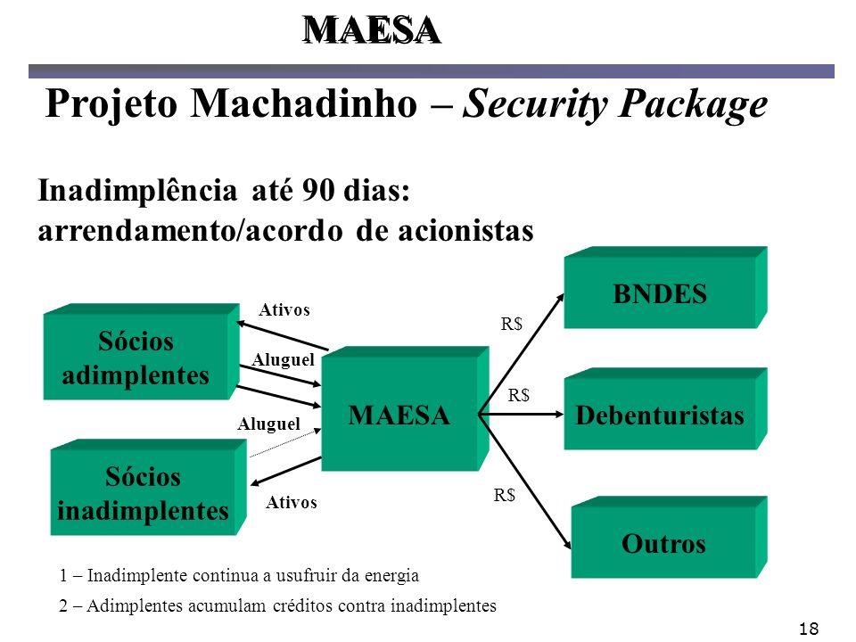 18 Sócios inadimplentes Outros Debenturistas BNDES MAESA Projeto Machadinho – Security Package Inadimplência até 90 dias: arrendamento/acordo de acion