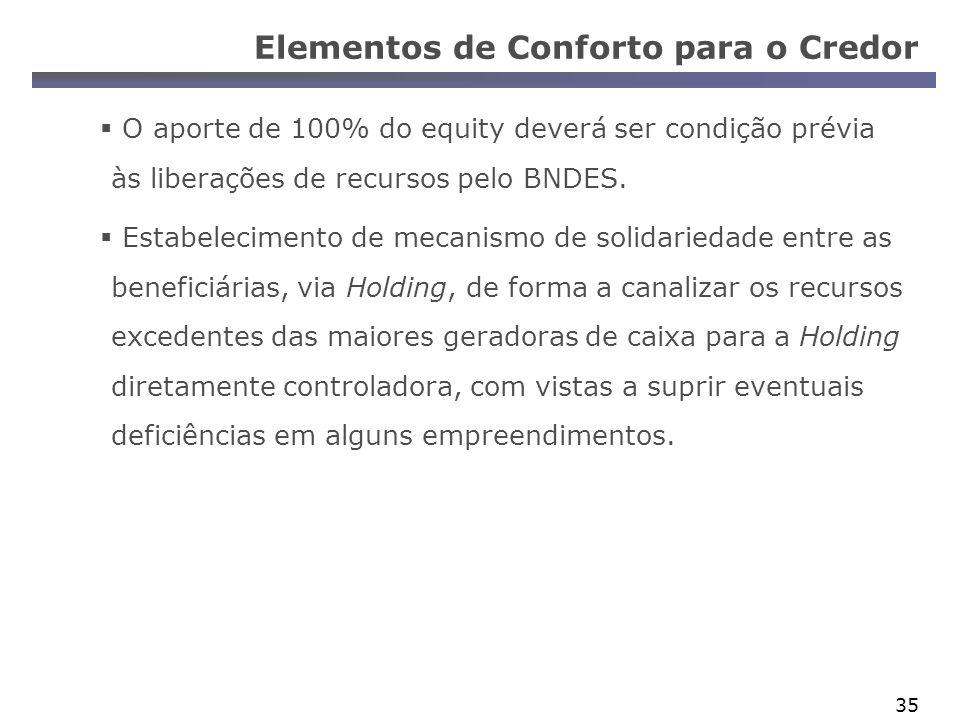35 Elementos de Conforto para o Credor O aporte de 100% do equity deverá ser condição prévia às liberações de recursos pelo BNDES. Estabelecimento de