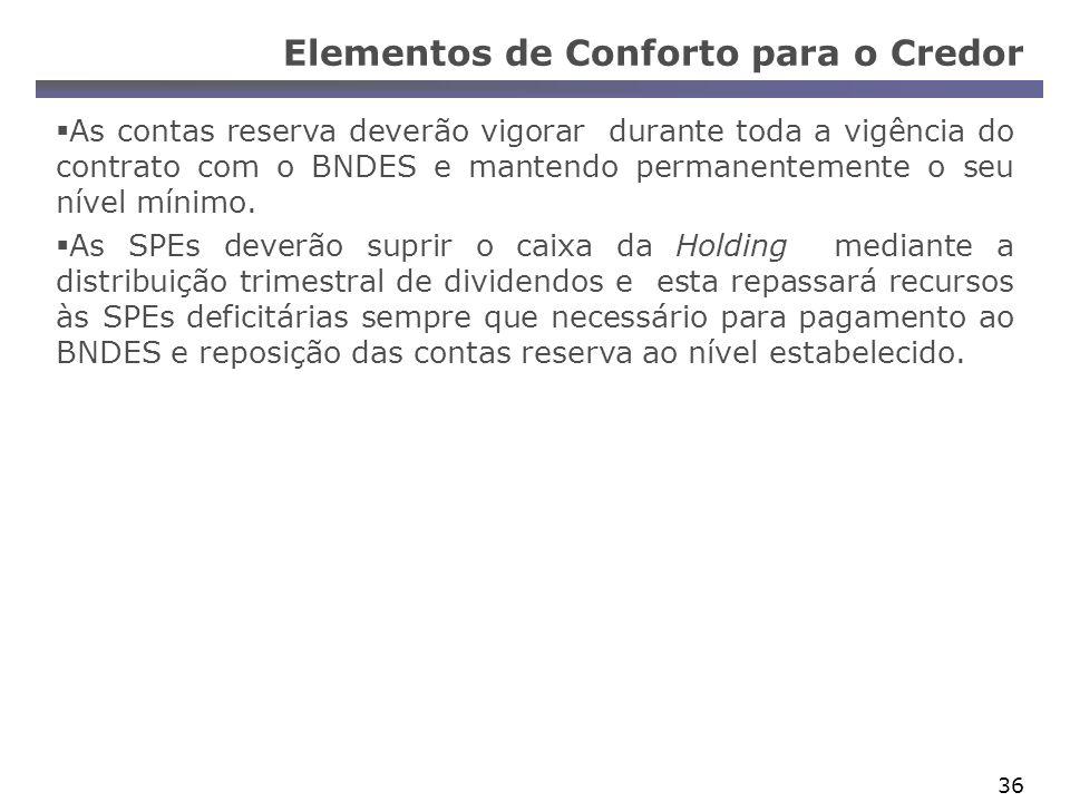 36 Elementos de Conforto para o Credor As contas reserva deverão vigorar durante toda a vigência do contrato com o BNDES e mantendo permanentemente o