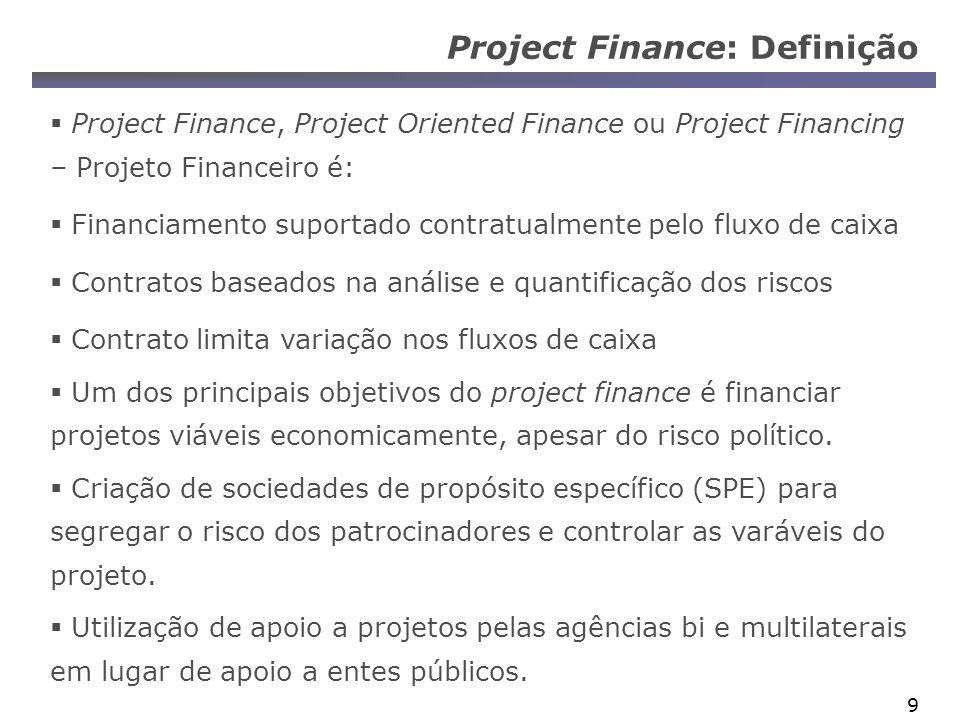 10 Project Finance : Características Características coincidentes com as dos setores de infra- estrutura: Porte elevado de investimento Previsibilidade do fluxo de caixa Possibilidade de securitização das receitas ou recebíveis.