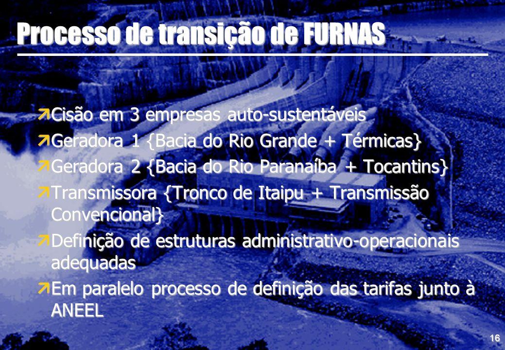 16 äCisão em 3 empresas auto-sustentáveis äGeradora 1 {Bacia do Rio Grande + Térmicas} äGeradora 2 {Bacia do Rio Paranaíba + Tocantins} äTransmissora