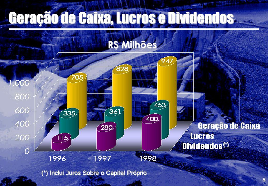 5 Geração de Caixa, Lucros e Dividendos R$ Milhões (*) Inclui Juros Sobre o Capital Próprio (*)
