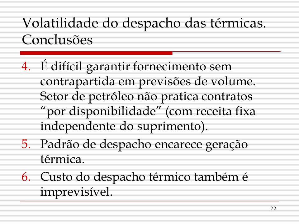 22 Volatilidade do despacho das térmicas.