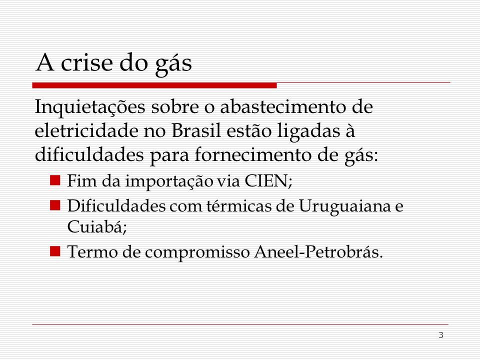 3 A crise do gás Inquietações sobre o abastecimento de eletricidade no Brasil estão ligadas à dificuldades para fornecimento de gás: Fim da importação via CIEN; Dificuldades com térmicas de Uruguaiana e Cuiabá; Termo de compromisso Aneel-Petrobrás.