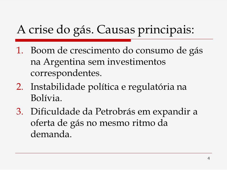 4 A crise do gás.