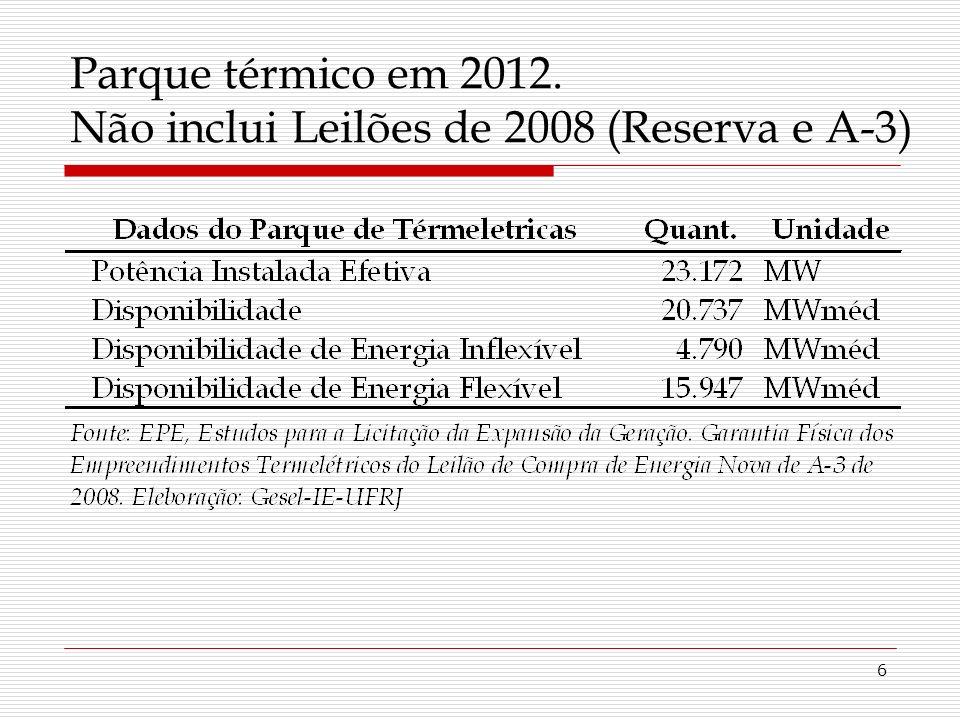 6 Parque térmico em 2012. Não inclui Leilões de 2008 (Reserva e A-3)