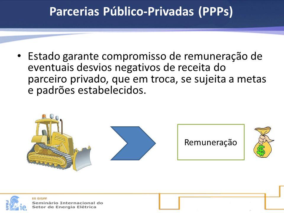 Parcerias Público-Privadas (PPPs) Estado garante compromisso de remuneração de eventuais desvios negativos de receita do parceiro privado, que em troc