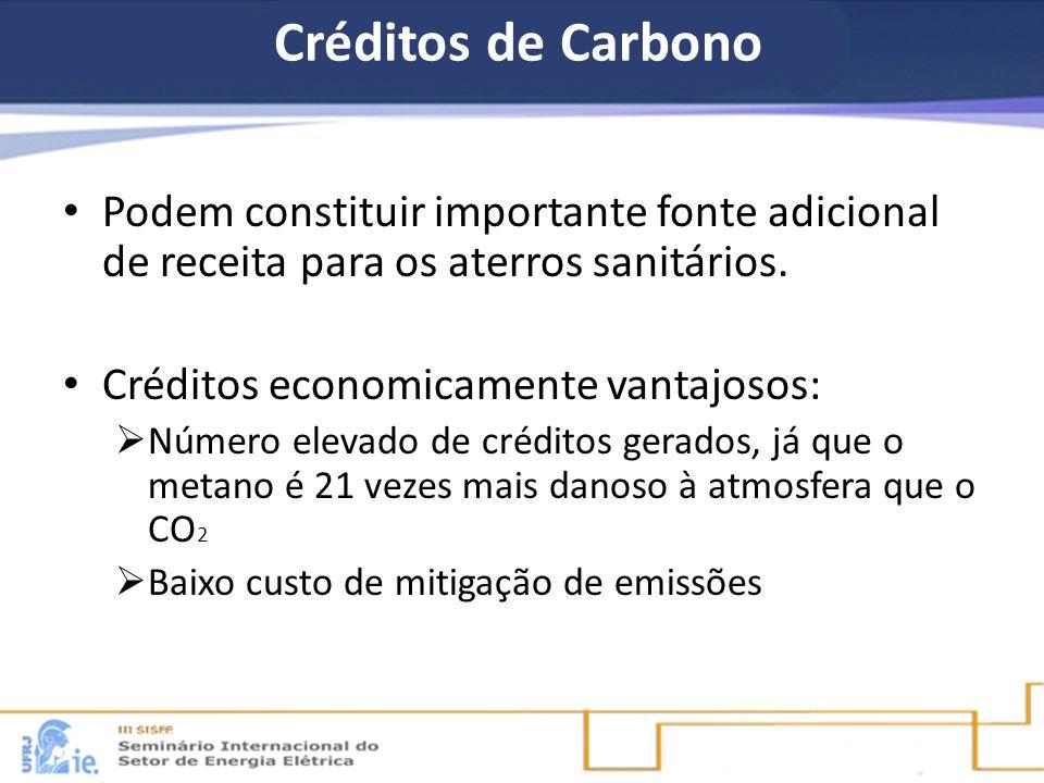 Créditos de Carbono Podem constituir importante fonte adicional de receita para os aterros sanitários. Créditos economicamente vantajosos: Número elev