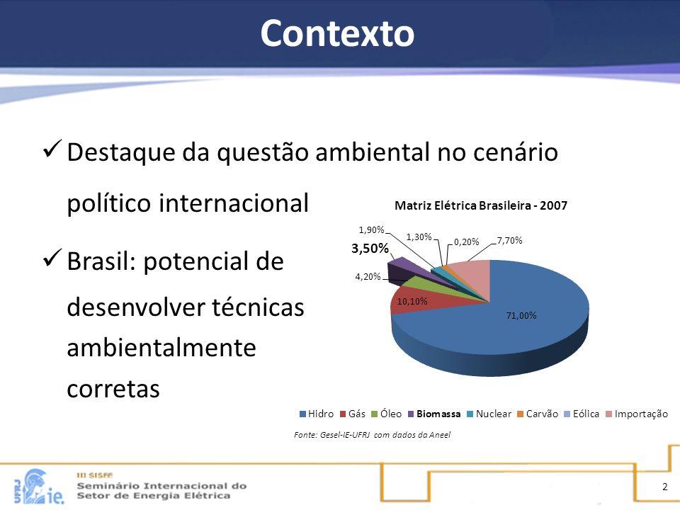Contexto 2 Destaque da questão ambiental no cenário político internacional Brasil: potencial de desenvolver técnicas ambientalmente corretas