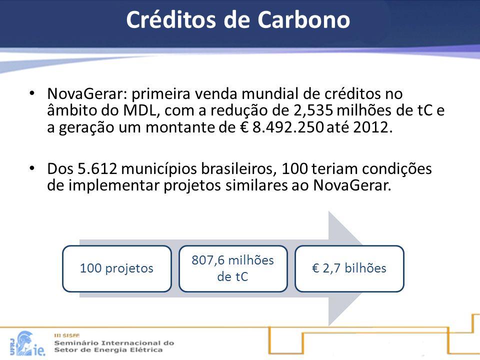 Créditos de Carbono NovaGerar: primeira venda mundial de créditos no âmbito do MDL, com a redução de 2,535 milhões de tC e a geração um montante de 8.