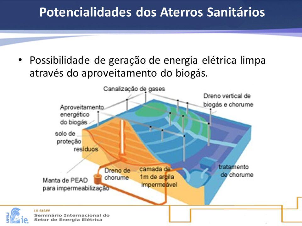 Potencialidades dos Aterros Sanitários Possibilidade de geração de energia elétrica limpa através do aproveitamento do biogás.