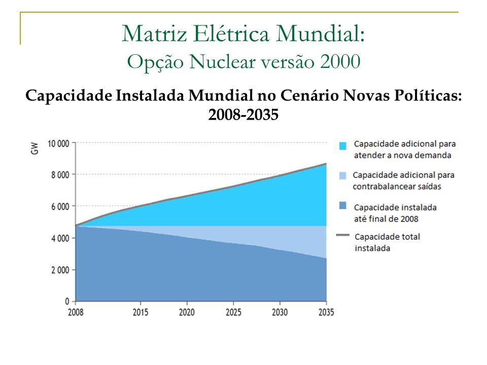 Matriz Elétrica Mundial: Opção Nuclear versão 2000 Capacidade Instalada Mundial no Cenário Novas Políticas: 2008-2035