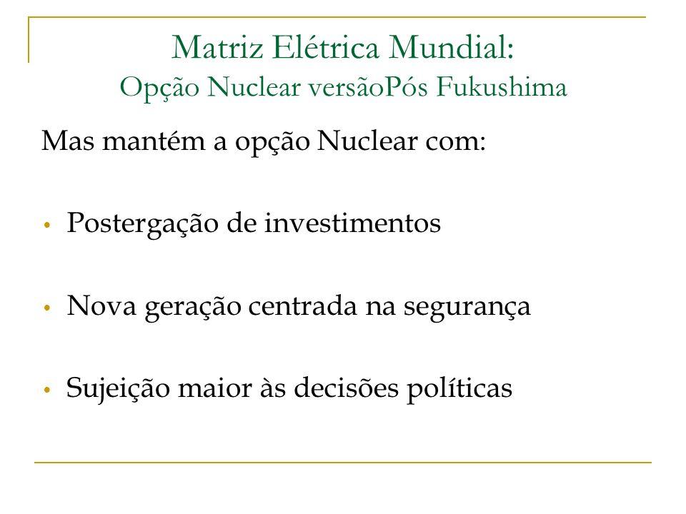 Matriz Elétrica Mundial: Opção Nuclear versãoPós Fukushima Mas mantém a opção Nuclear com: Postergação de investimentos Nova geração centrada na segur