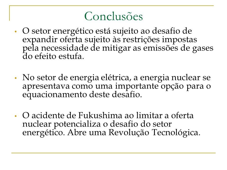 Conclusões O setor energético está sujeito ao desafio de expandir oferta sujeito às restrições impostas pela necessidade de mitigar as emissões de gas