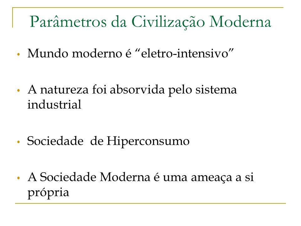 Parâmetros da Civilização Moderna Mundo moderno é eletro-intensivo A natureza foi absorvida pelo sistema industrial Sociedade de Hiperconsumo A Socied