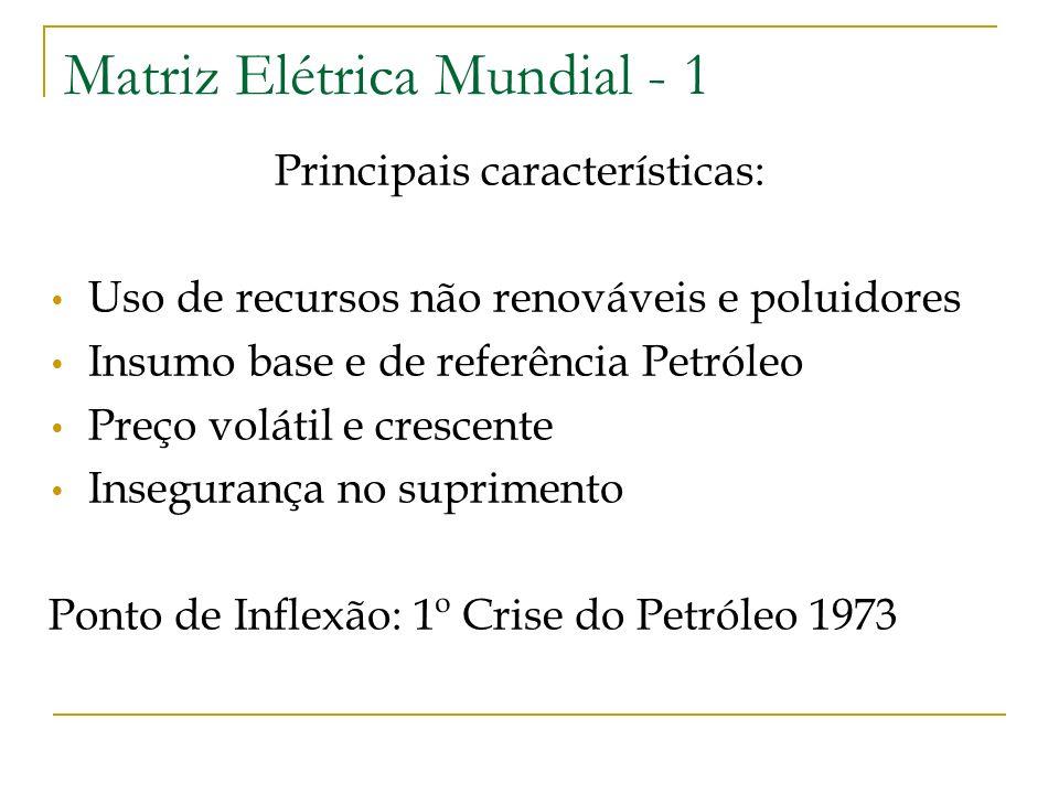 Matriz Elétrica Mundial - 1 Principais características: Uso de recursos não renováveis e poluidores Insumo base e de referência Petróleo Preço volátil
