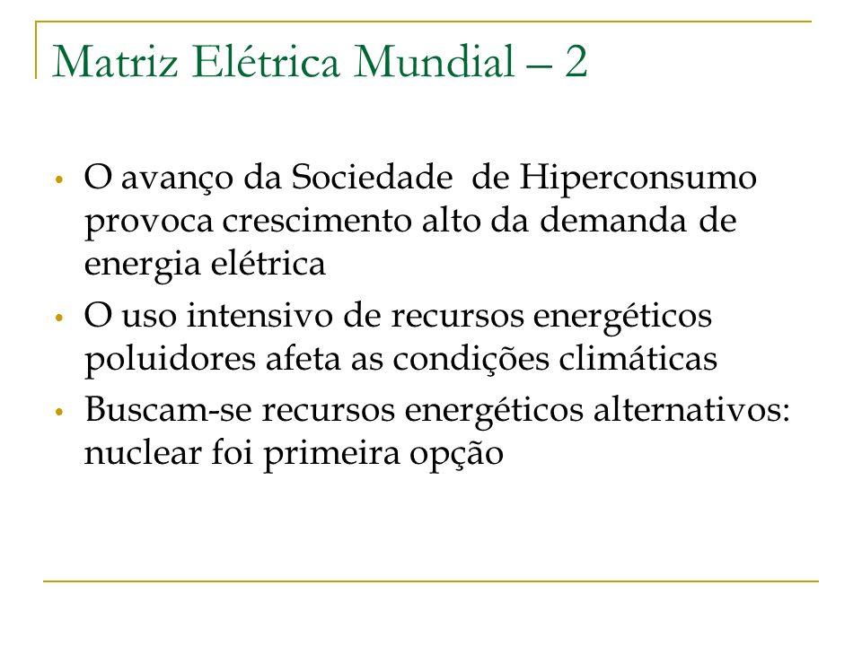 Matriz Elétrica Mundial – 2 O avanço da Sociedade de Hiperconsumo provoca crescimento alto da demanda de energia elétrica O uso intensivo de recursos