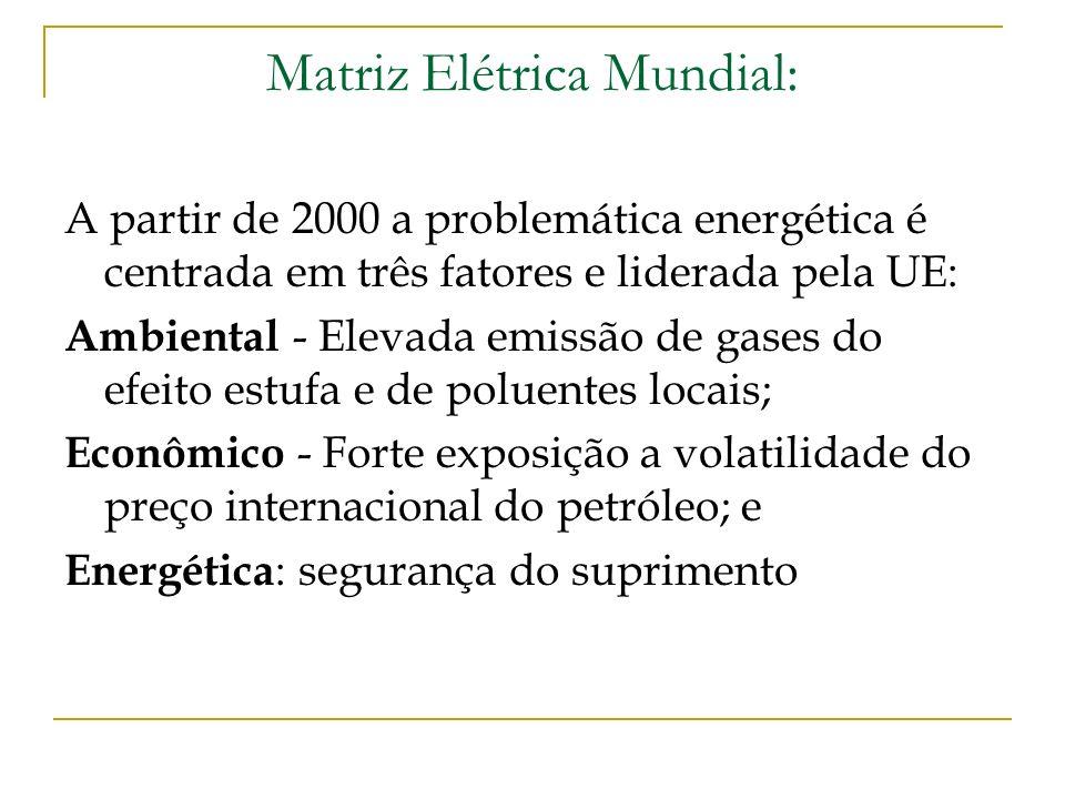 Matriz Elétrica Mundial: A partir de 2000 a problemática energética é centrada em três fatores e liderada pela UE: Ambiental - Elevada emissão de gase