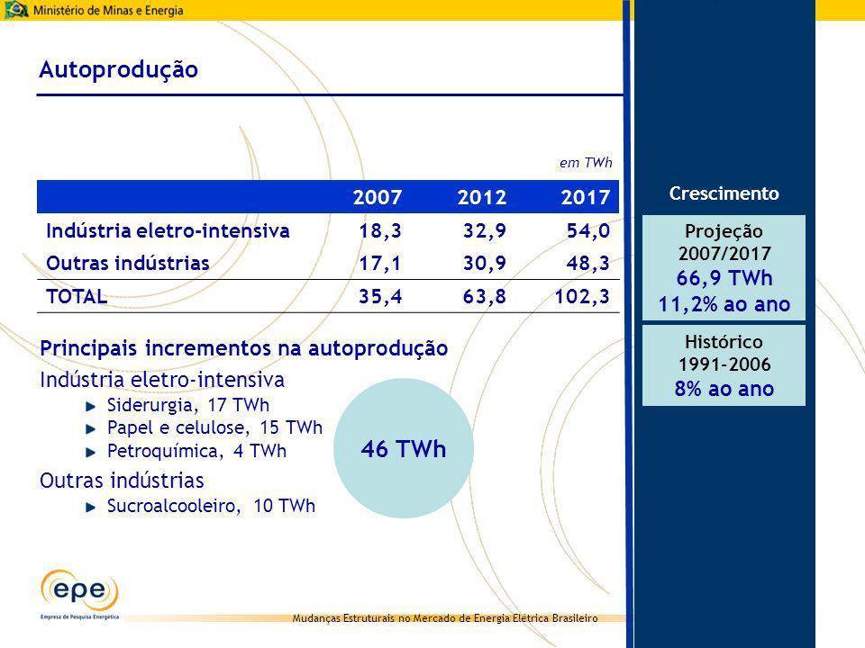 Mudanças Estruturais no Mercado de Energia Elétrica Brasileiro 16 200720122017 Indústria eletro-intensiva18,332,954,0 Outras indústrias17,130,948,3 TO