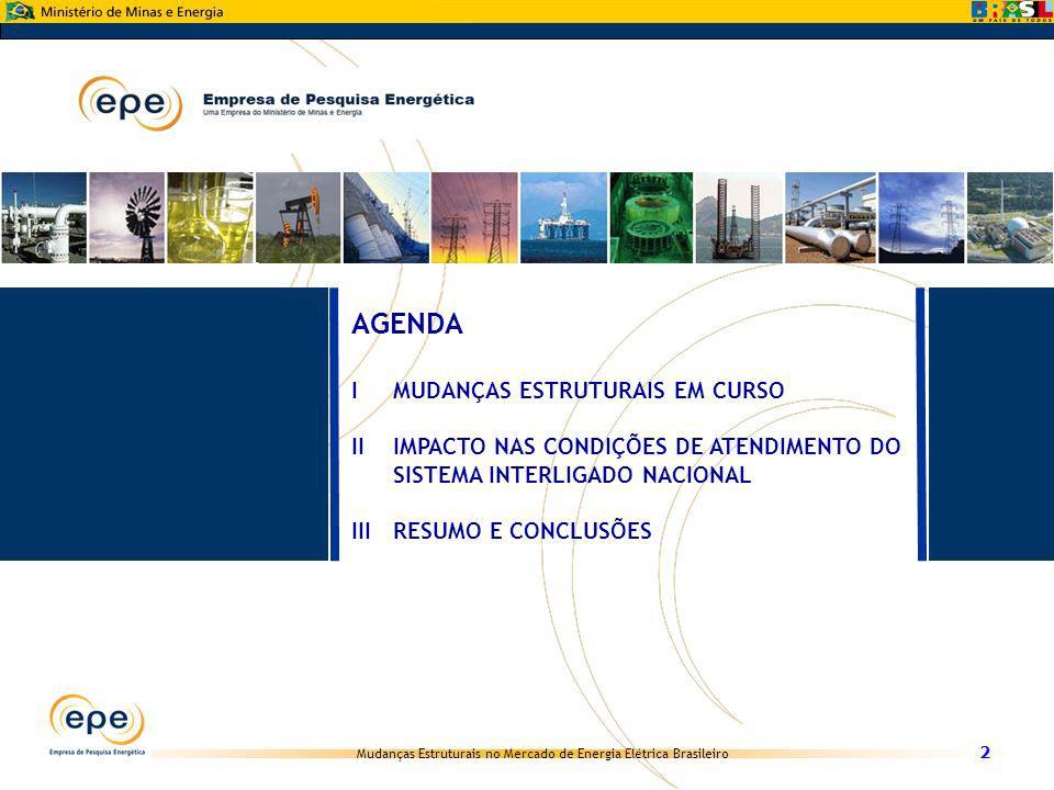 Mudanças Estruturais no Mercado de Energia Elétrica Brasileiro 2 AGENDA IMUDANÇAS ESTRUTURAIS EM CURSO IIIMPACTO NAS CONDIÇÕES DE ATENDIMENTO DO SISTE