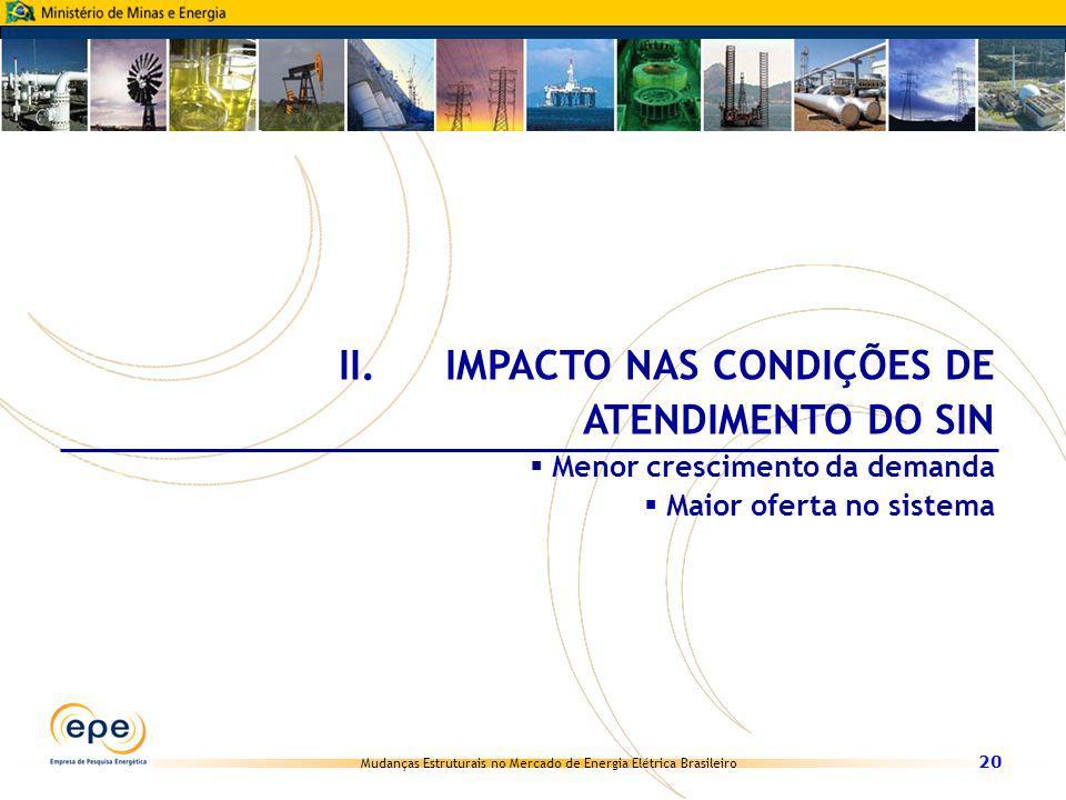 Mudanças Estruturais no Mercado de Energia Elétrica Brasileiro 20 II.IMPACTO NAS CONDIÇÕES DE ATENDIMENTO DO SIN Menor crescimento da demanda Maior of