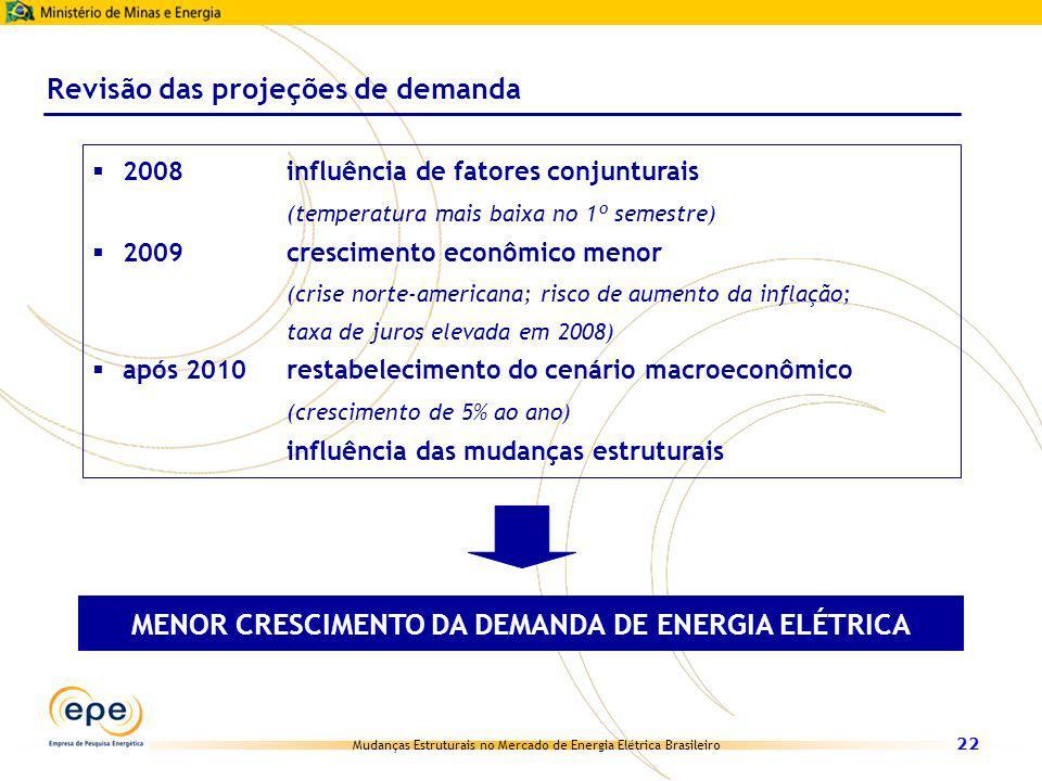 Mudanças Estruturais no Mercado de Energia Elétrica Brasileiro 22 Revisão das projeções de demanda 2008influência de fatores conjunturais (temperatura