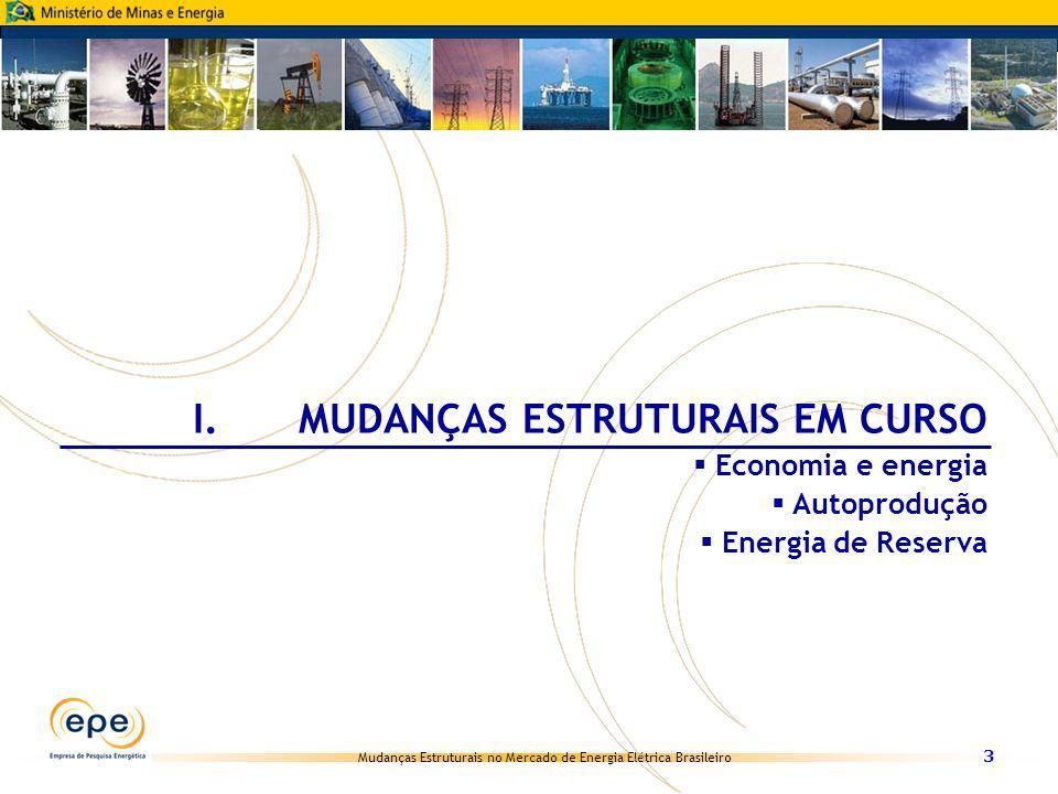Mudanças Estruturais no Mercado de Energia Elétrica Brasileiro 3 I.MUDANÇAS ESTRUTURAIS EM CURSO Economia e energia Autoprodução Energia de Reserva