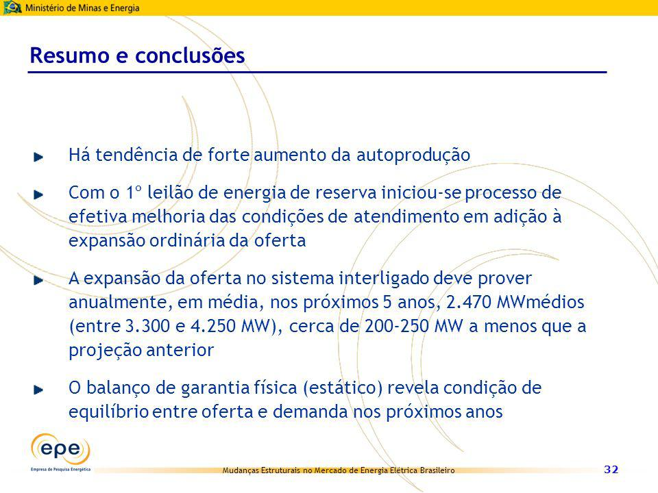 Mudanças Estruturais no Mercado de Energia Elétrica Brasileiro 32 Há tendência de forte aumento da autoprodução Com o 1º leilão de energia de reserva