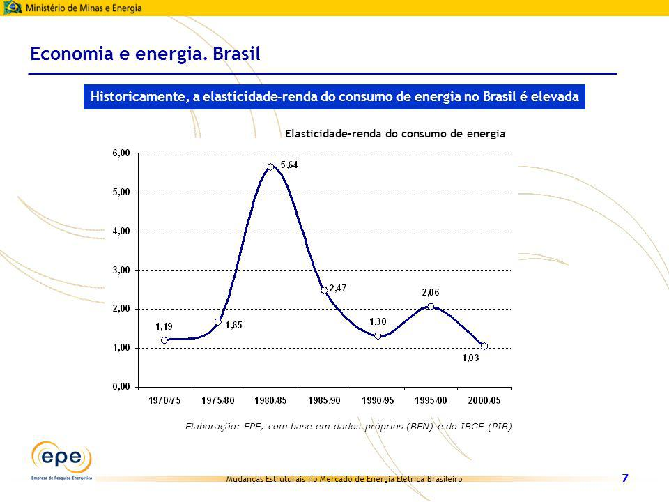 Mudanças Estruturais no Mercado de Energia Elétrica Brasileiro 7 Economia e energia. Brasil Historicamente, a elasticidade-renda do consumo de energia