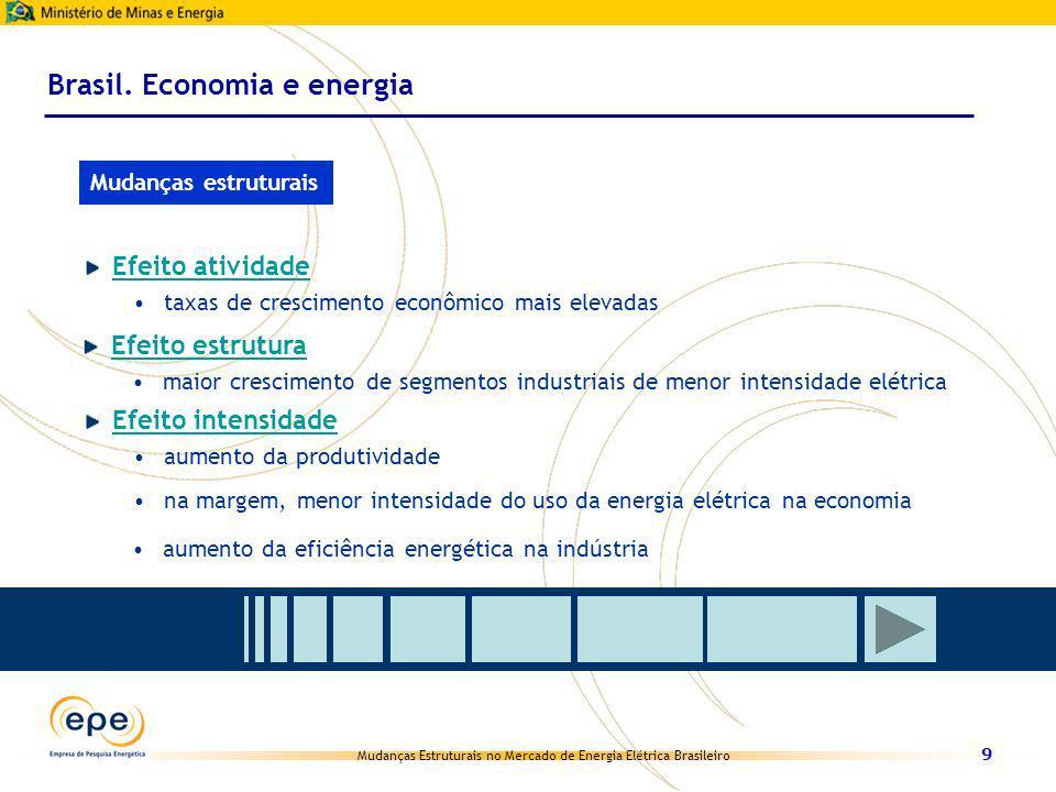 Mudanças Estruturais no Mercado de Energia Elétrica Brasileiro 9 Efeito atividade taxas de crescimento econômico mais elevadas Brasil. Economia e ener