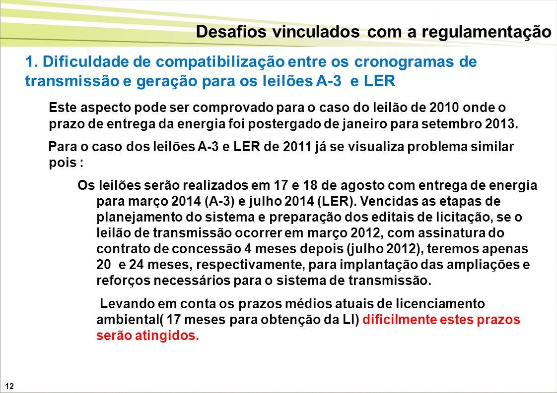 12 Desafios vinculados com a regulamentação 1. Dificuldade de compatibilização entre os cronogramas de transmissão e geração para os leilões A-3 e LER