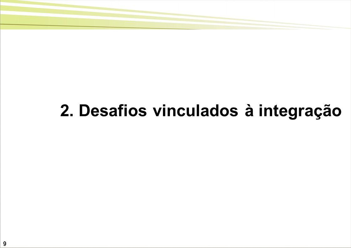 2. Desafios vinculados à integração 9