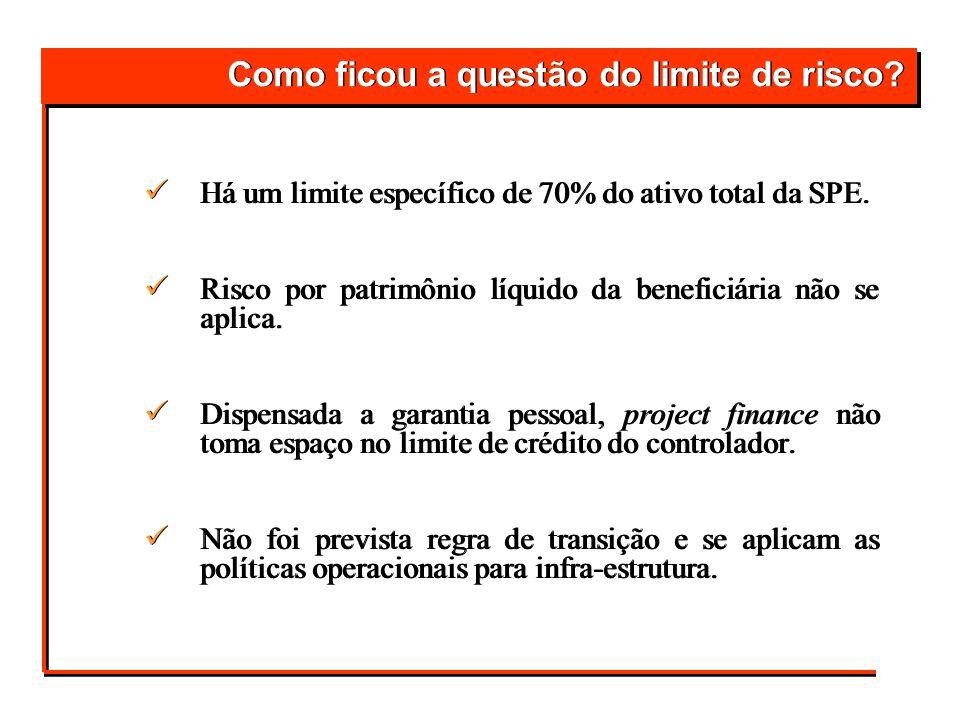 Como ficou a questão do limite de risco? Há um limite específico de 70% do ativo total da SPE. Risco por patrimônio líquido da beneficiária não se apl
