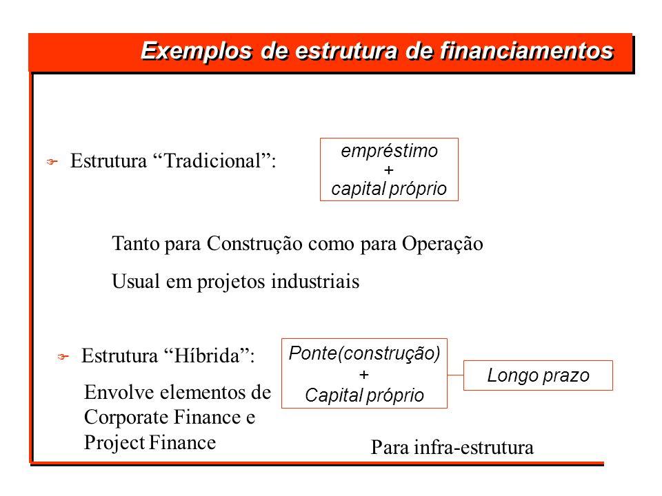 F F Estrutura Tradicional: Exemplos de estrutura de financiamentos empréstimo + capital próprio F F Estrutura Híbrida: Ponte(construção) + Capital pró