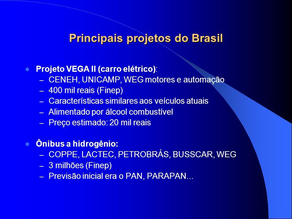 Principais projetos do Brasil Projeto VEGA II (carro elétrico): – CENEH, UNICAMP, WEG motores e automação – 400 mil reais (Finep) – Características si