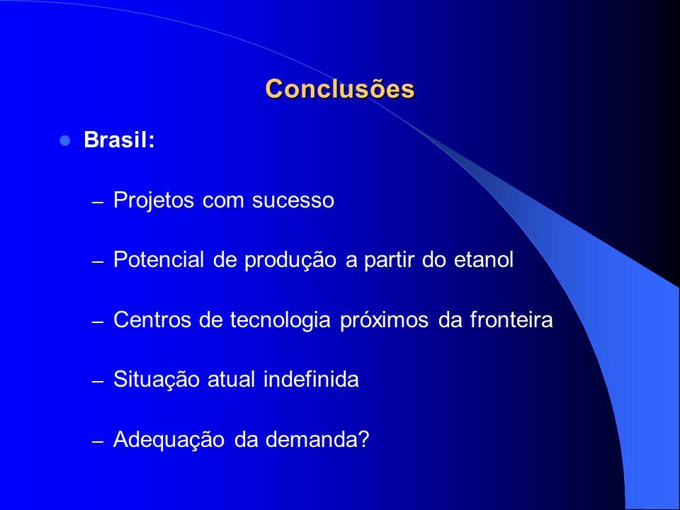 Conclusões Brasil: – Projetos com sucesso – Potencial de produção a partir do etanol – Centros de tecnologia próximos da fronteira – Situação atual in