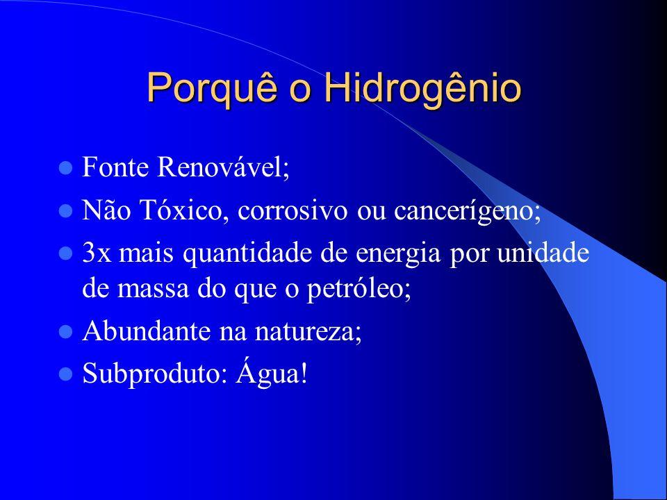Porquê o Hidrogênio Fonte Renovável; Não Tóxico, corrosivo ou cancerígeno; 3x mais quantidade de energia por unidade de massa do que o petróleo; Abund